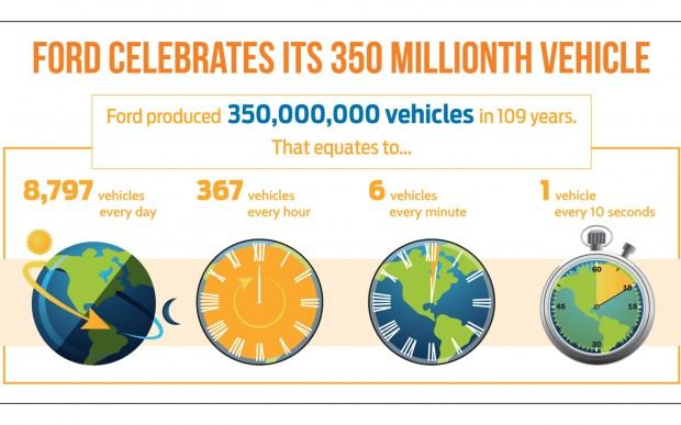 350-Millionth-Ford-Focus-fact-sheet-1