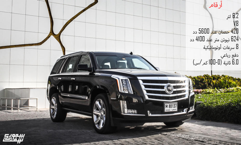 Escalade Numbers