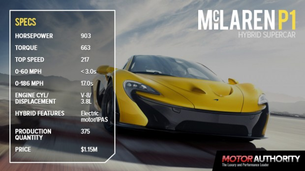 mclaren-p1-by-the-numbers_100421053_m