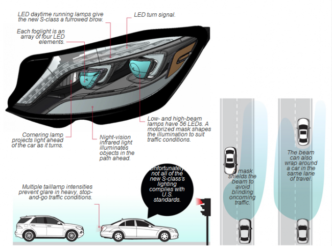 Light technology in the new S-Class