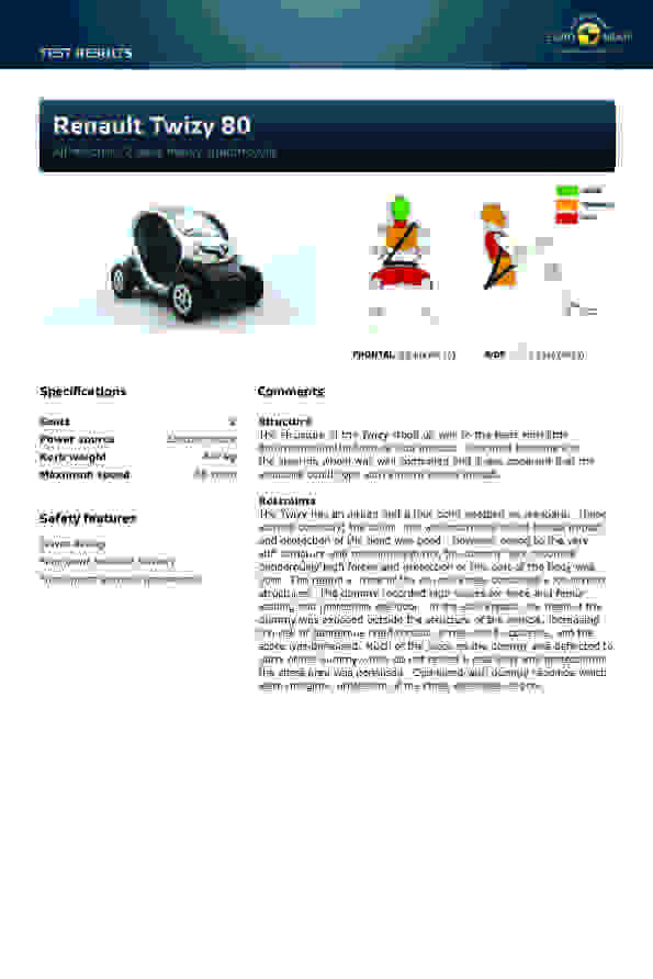 Renault-Twizy-results[4]