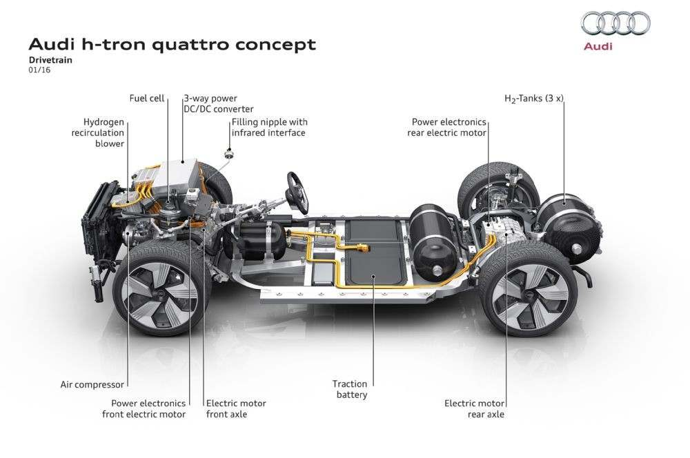audi-h-tron-quattro-concept-powertrain-diagram-01