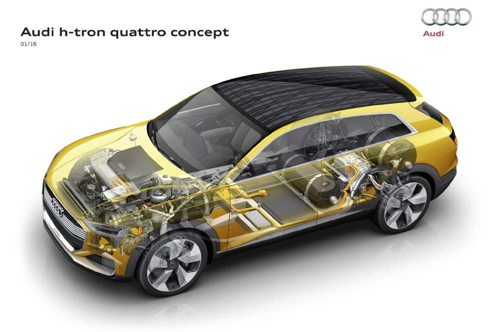 audi-h-tron-quattro-concept-powertrain-diagram-02