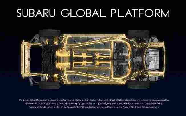 subaru-global-platform-to-hit-the-market-with-the-2017-impreza_2